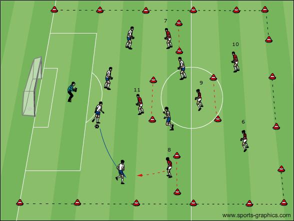 Fußballtraining: Fußballtrainingsübungen Taktik
