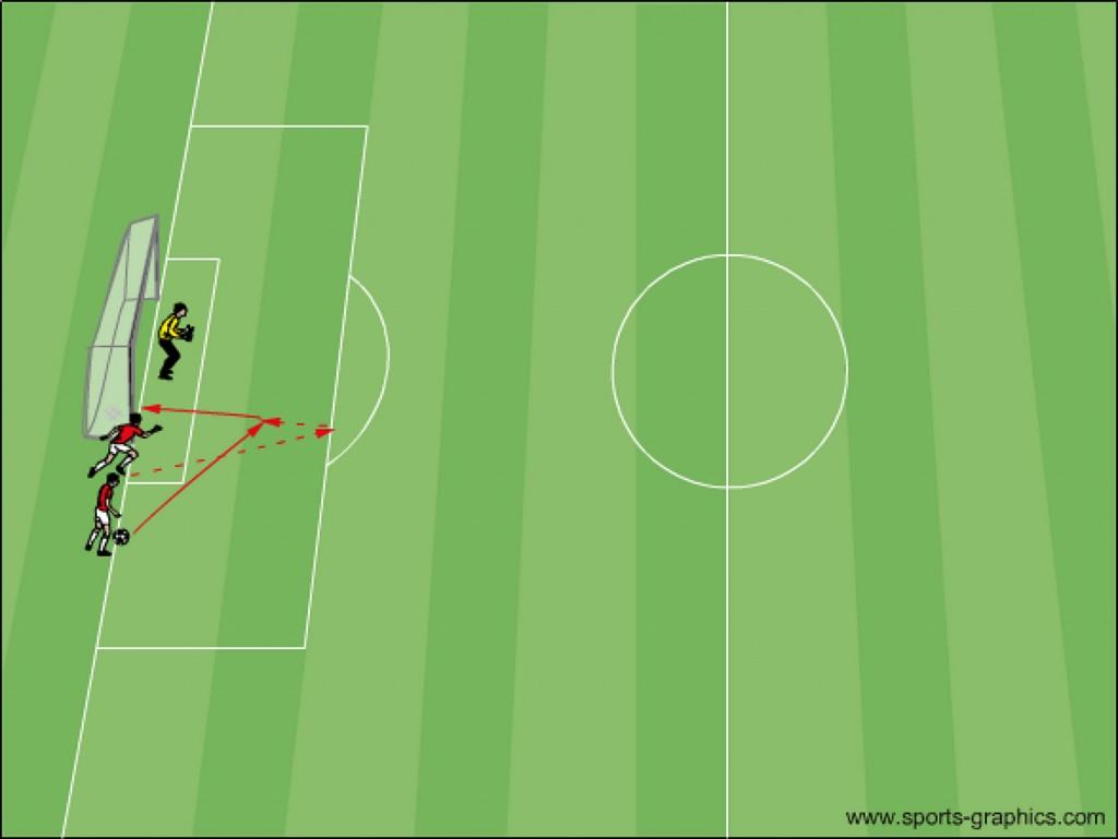 Fußballtraining Torschuss Übung 1 von Nils Petersen