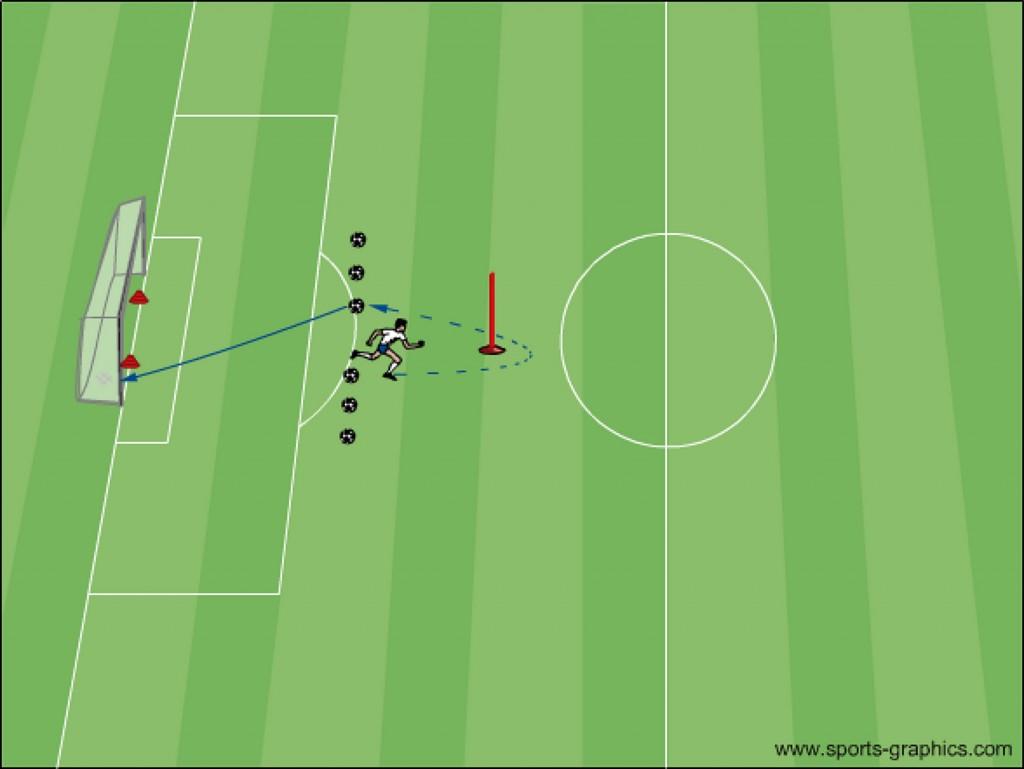 Fußballtraining Torschuss Übung 2 von Nils Petersen