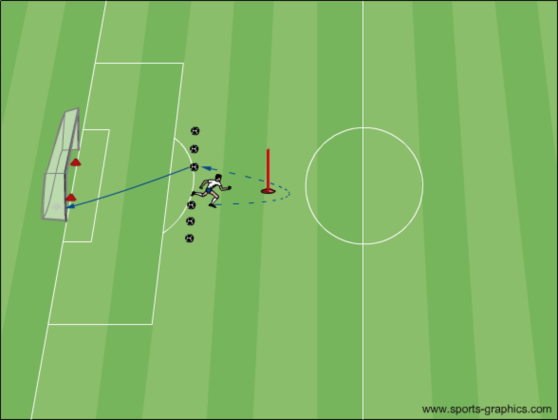 Fussballtraining Torschuss Ubungen Von Nils Petersen