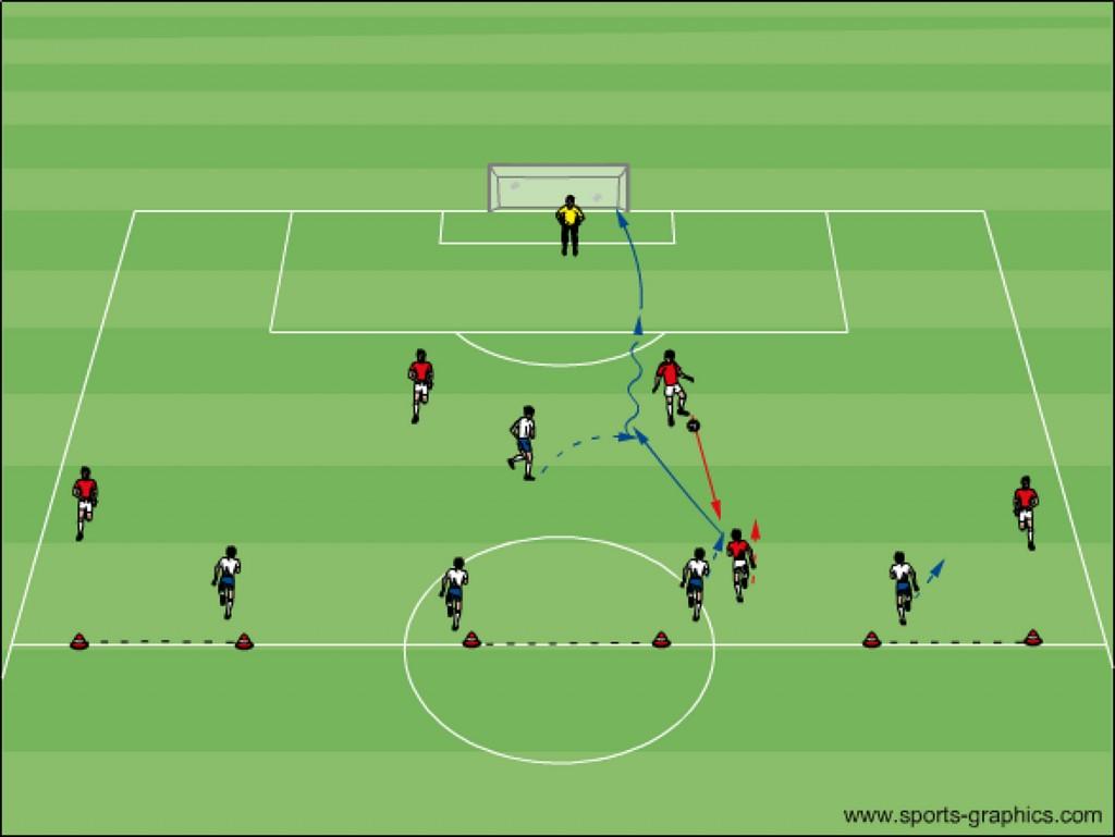 Fussballtraining Übung vom ersten Tor Dortmund gegen Madrid von Lewandowski