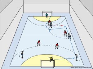 Fussball Hallentraining - Fussball Hallentaktik Variante 1 von Fussballtraining - Renno.de