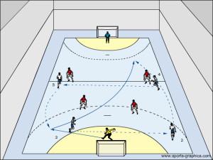 Fussball Hallentraining - Fussball Hallentaktik Variante 2 von Fussballtraining -Renno.de