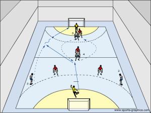 Fussball Hallentraining - Fussball Hallentaktik Variante 3 von Fussballtraining - Renno.de