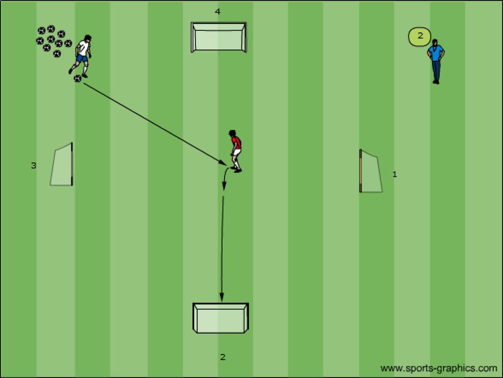 Fussballtraining Übung Technik_und Handlungsschnelligkeit