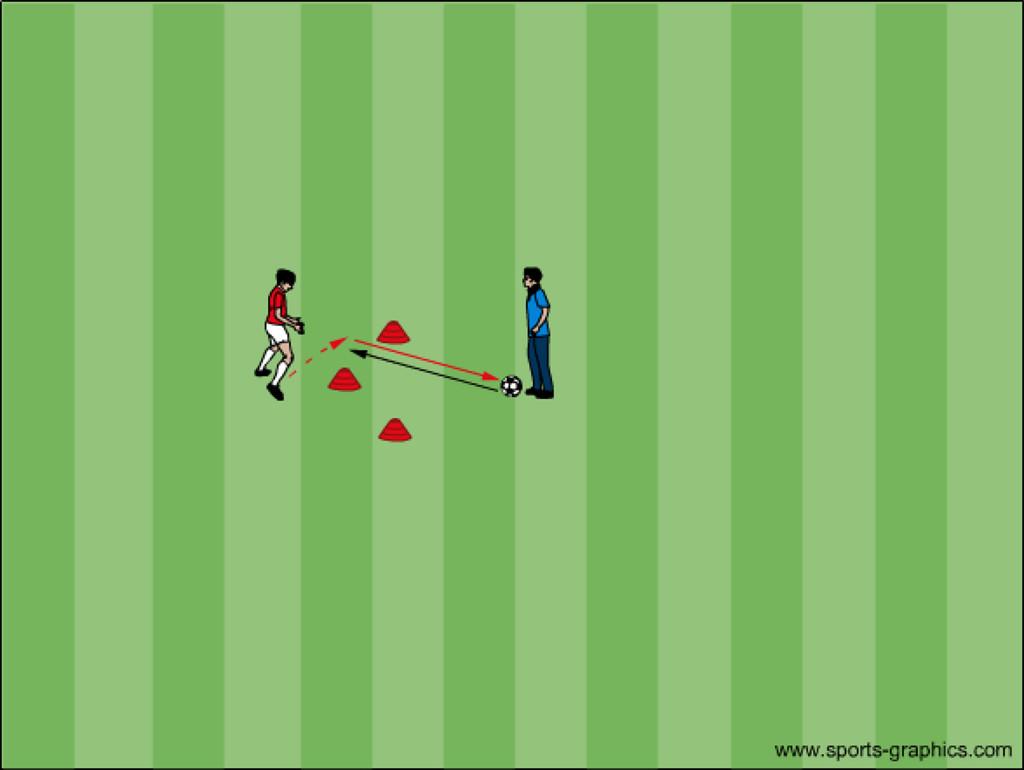 Fussballtraining Übung 3 Reaktion und Schnelligkeit