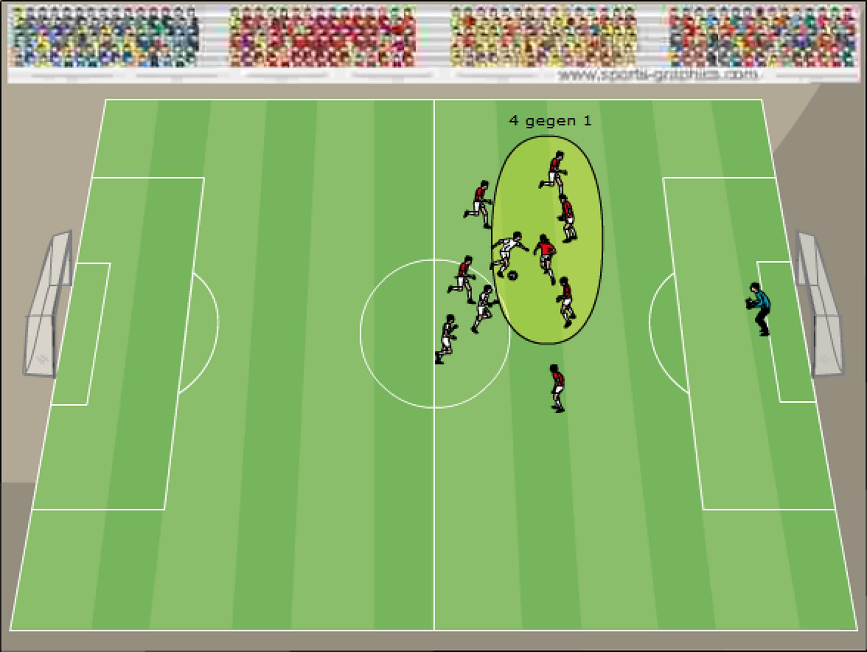 Fussball Spiele FГјr 2 Spieler