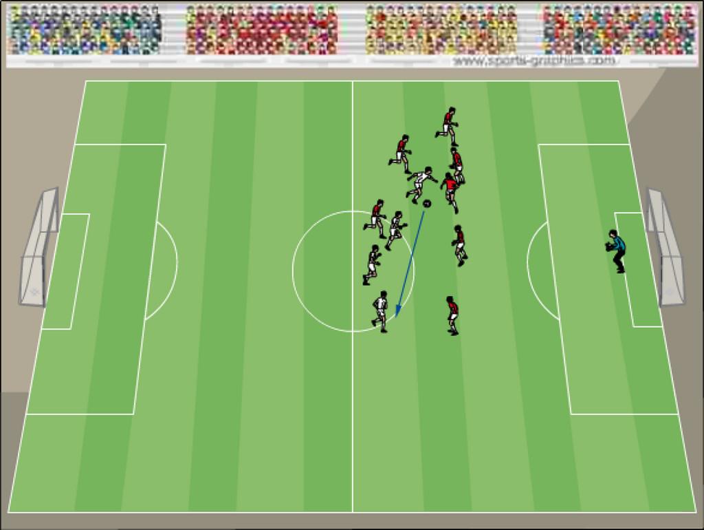 Fussball_Taktik_Chanpions_League_Analyse_Bayern_München_FC_Barcelona_Spielzug2