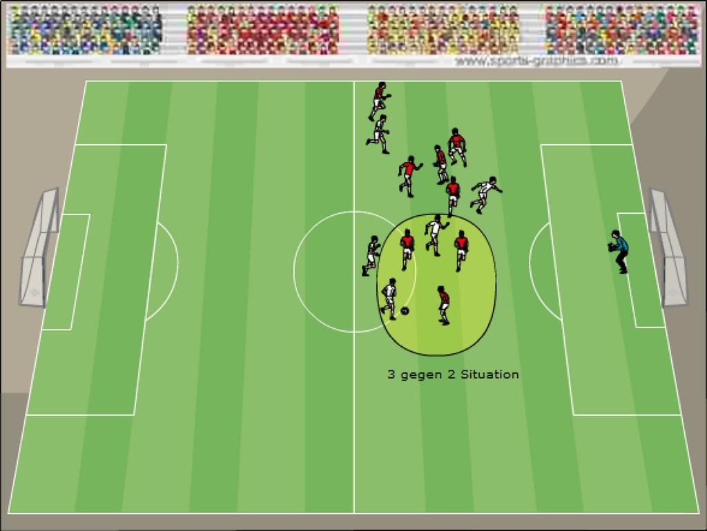 Fussball_Taktik_Chanpions_League_Analyse_Bayern_München_FC_Barcelona_Spielzug3