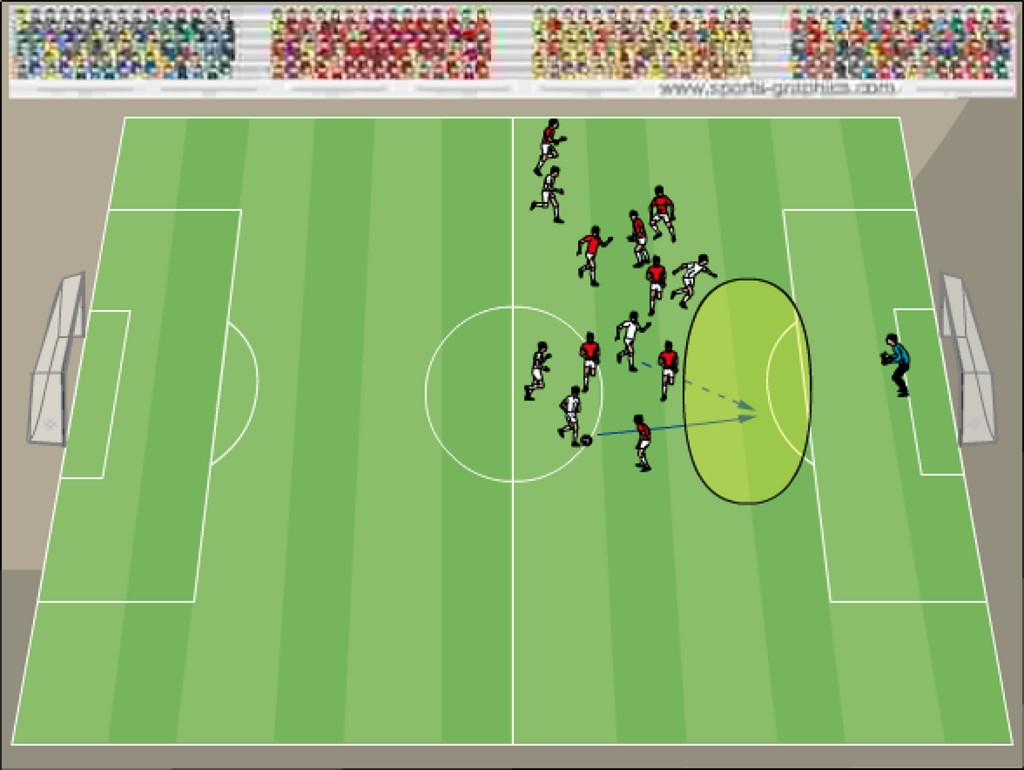 Fussball_Taktik_Chanpions_League_Analyse_Bayern_München_FC_Barcelona_Spielzug4