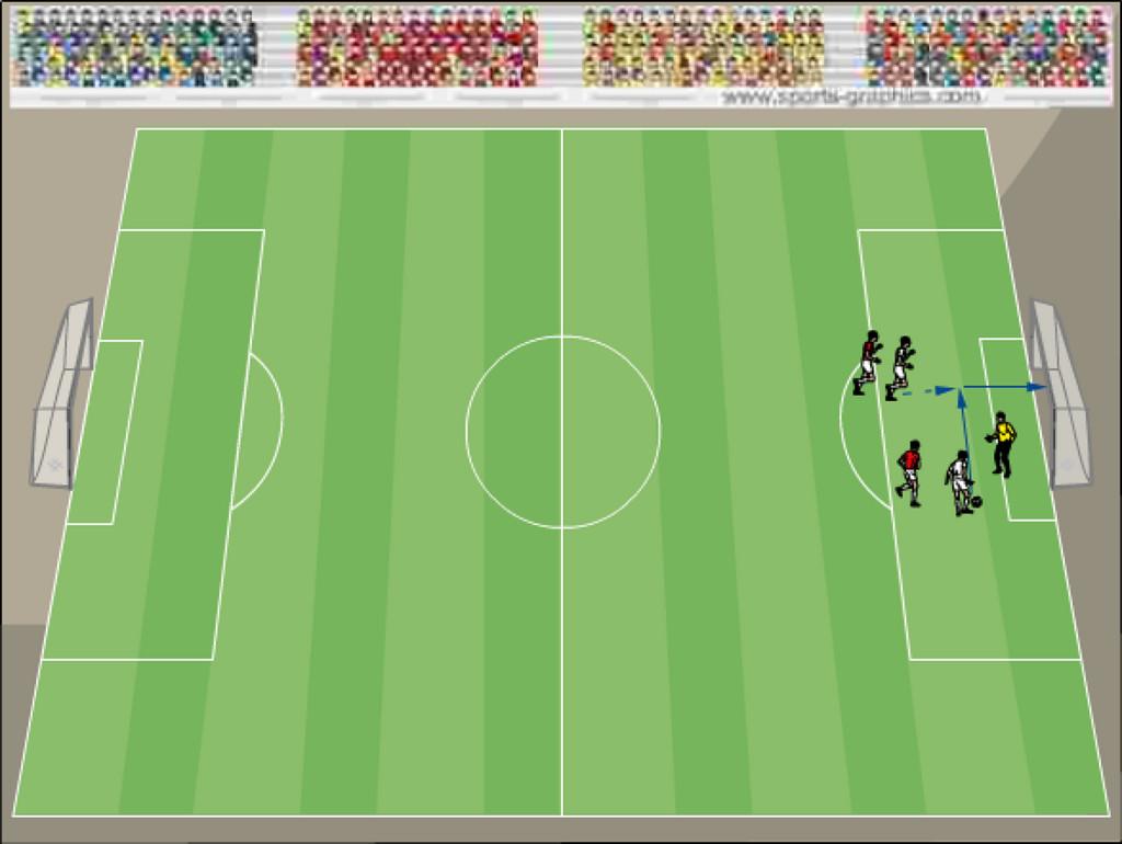 Fussball_Taktik_Chanpions_League_Analyse_Bayern_München_FC_Barcelona_Spielzug5