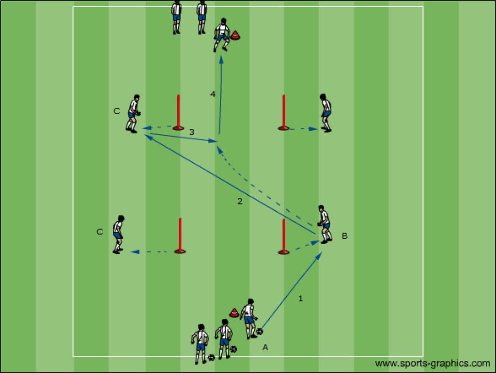 02 Passübungen Fussball - Fussballtraining Übungen