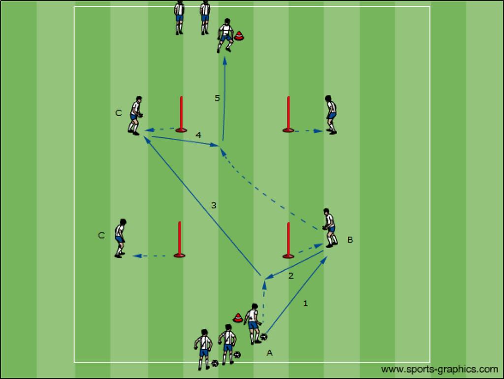 03 Passübungen Fussball - Fussballtraining Übungen